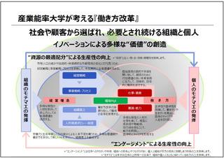 産業能率大学       「働き方改革」.jpg